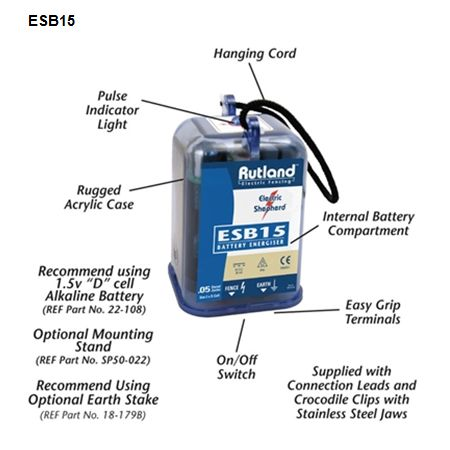 Rutland Electric Fencing - Dry Battery Energiser - ESB15